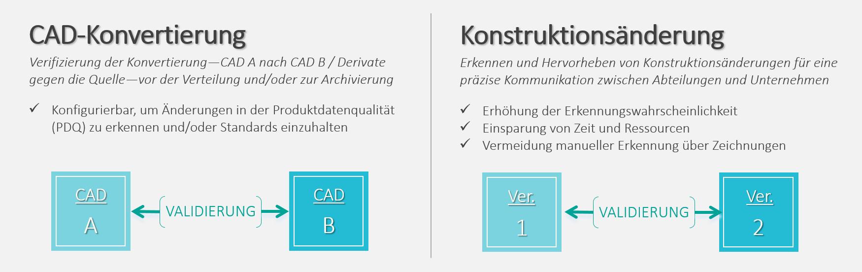 Ziemlich Validierung Masterplan Vorlage Galerie - Entry Level Resume ...